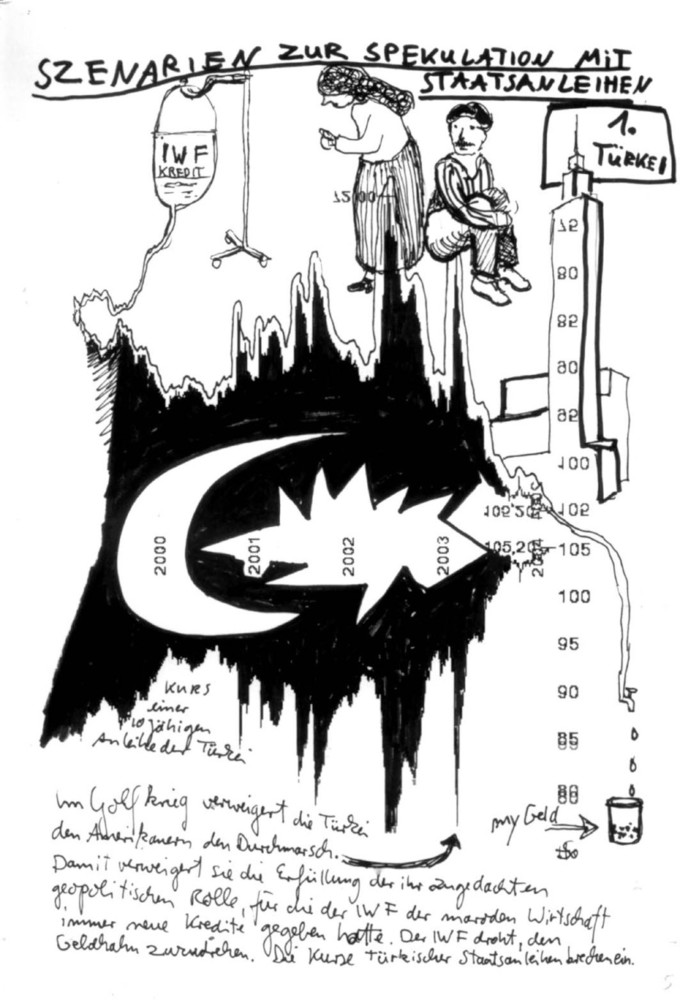 Cartoon, Infografik Ökonomie Finanzen, economy